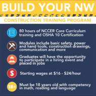 """""""Build Your NW"""" offers free construction training for Near West and Near Northwest Indy residents"""